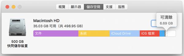 Mac APFS 可清除空間
