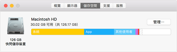 查看 Mac 記憶體空間